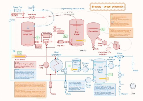 Brewery Schematic.jpg