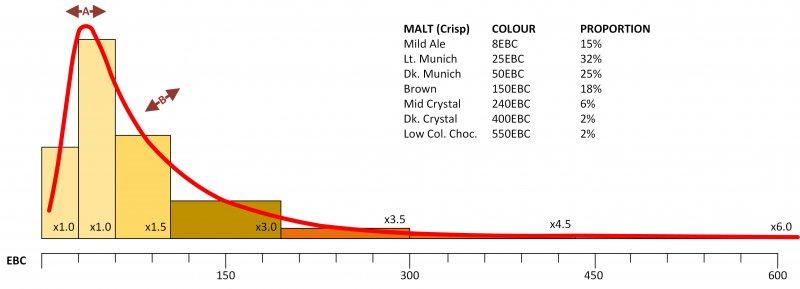 Brown Malt 2.jpg