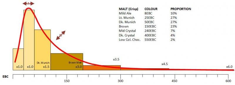 Brown Malt 2b.jpg