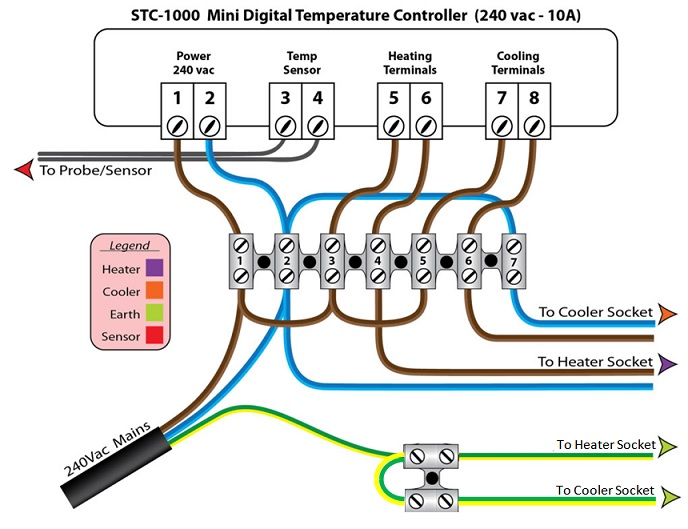 Stc-1000-Temperature-Controller-Wiring-Diagram.jpg