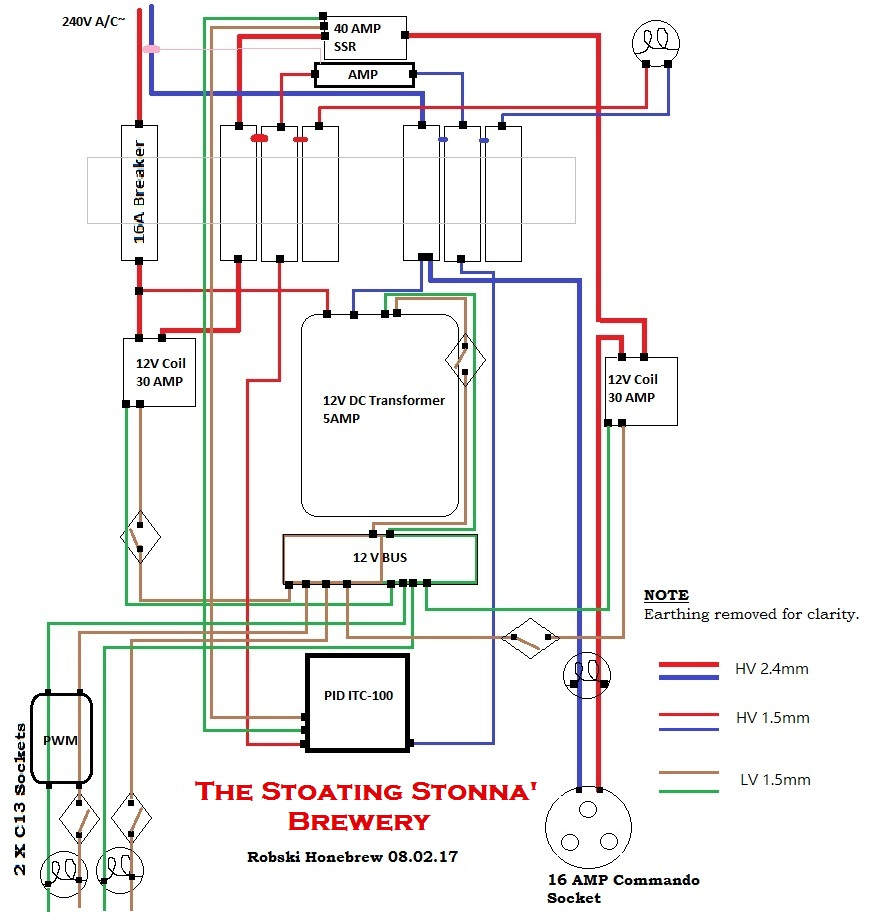Panel Wiring Diagram The Homebrew Forum
